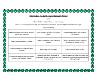 What Makes the Earth Angry Homework Project